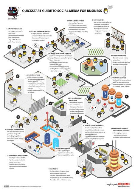 infografica social